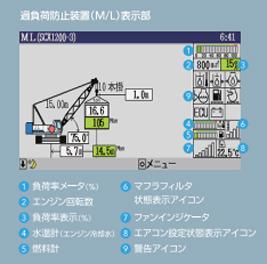 クローラクレーンSCX1200-3安全性画像