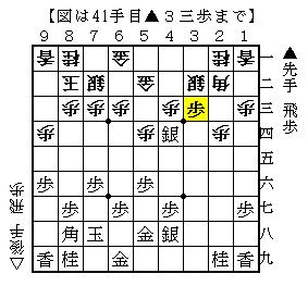 とらじの将棋部屋 ▲4六銀左戦法