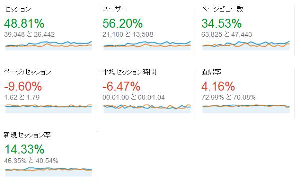 2015年6月 人気記事ランキング