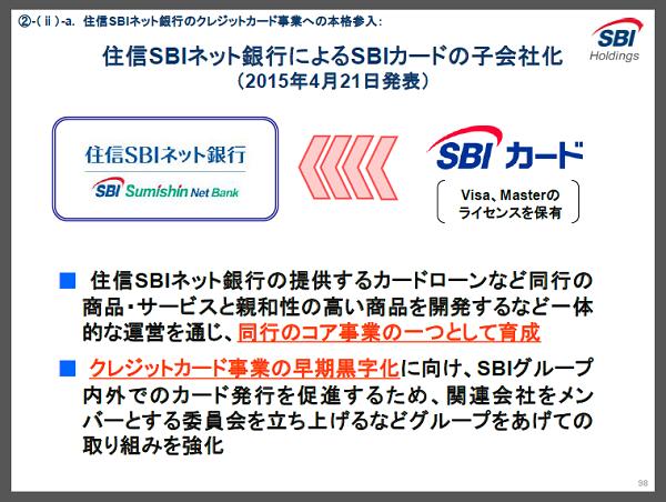 SBIカードの子会社化