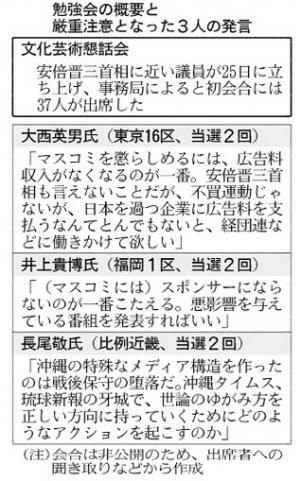 日経 3人暴言