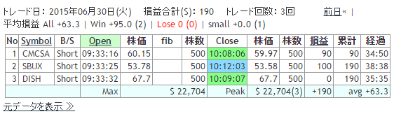 2015063001RESULT.png