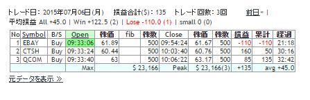 2015070601RESULT.png