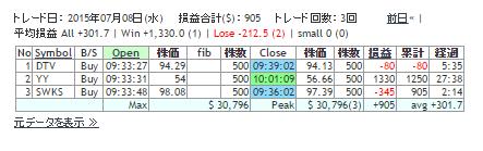 2015070801result.png