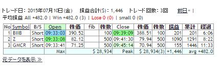 2015071001RESULT.png
