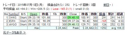 2015071301RESULT.png