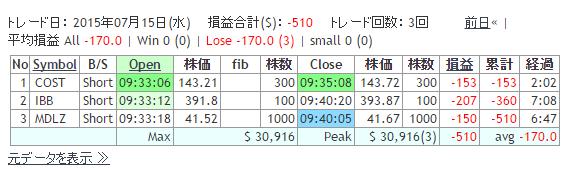 2015071501RESULT.png
