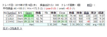 2015071601RESULT.png