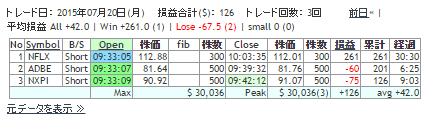 2015072001RESULT.png