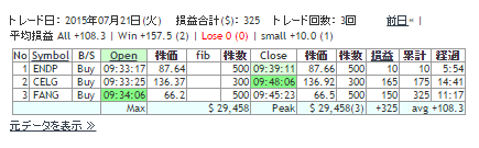 2015072101RESULT.png