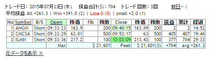 2015072301RESULT.png