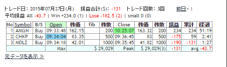 2015072701RESULT.png