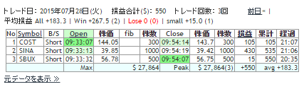 2015072801RESULT.png