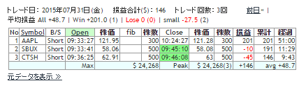 2015073101RESULT.png