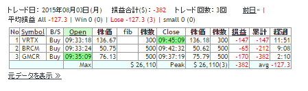 2015080301RESULT.png