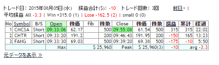 2015080501RESULT.png