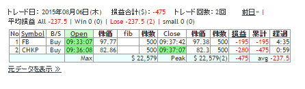 2015080601RESULT.png