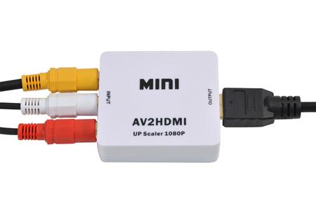 サンコー HDMI端子変換コンバーター