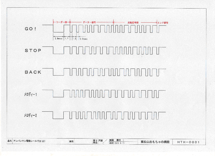 アンパンマン電動レールでGO!GO!DX(マイコン換装)診察1