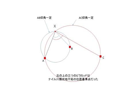 内接三角形 -X