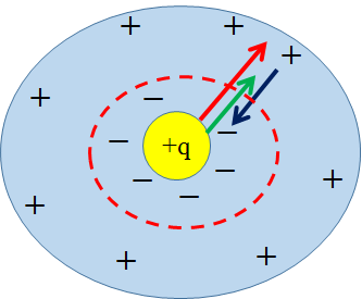dielectric-polarization-02.png