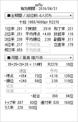 tenhou_prof_20150722.png
