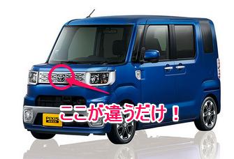 トヨタ ピクシスメガ 青
