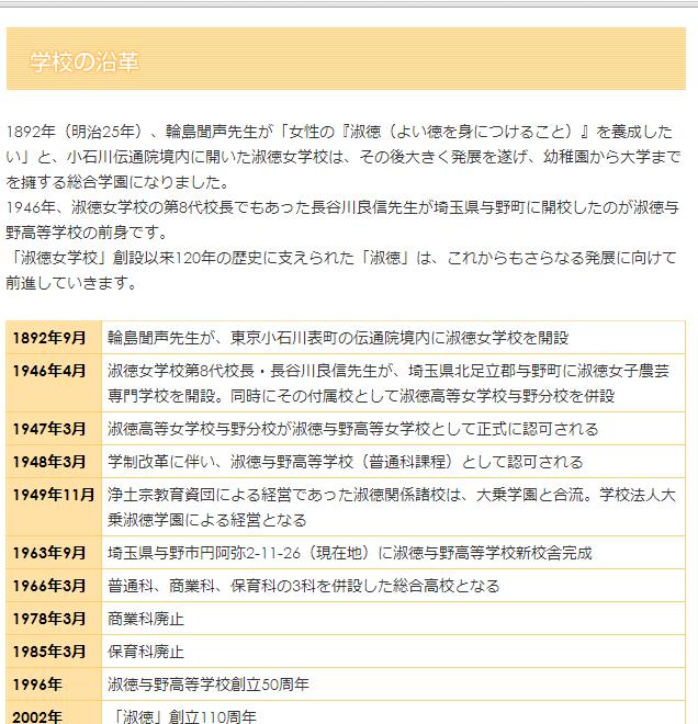 打倒淑徳与野高校宣言! by星野女子高校応援団 - 環境にやさしくない ...