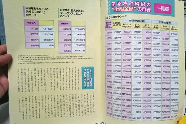 ふるさと納税日本一【新制度対応】 (TJMOOK):宝島社