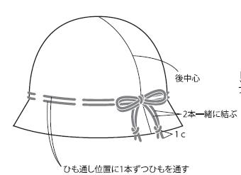 777zakkaラフィア帽子イラスト