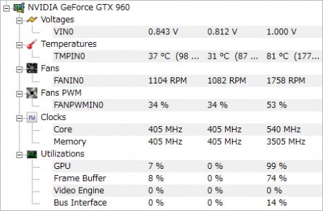 i7-4790k-GTX960_GTA5ベンチ_GPU温度_30分
