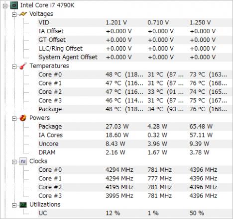 GTX960_シムズ4_CPUの温度