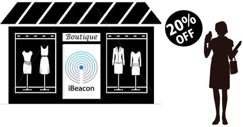 iBeacon本の題名:「爆速!iBeaconアプリ開発  実践ガイドブック」