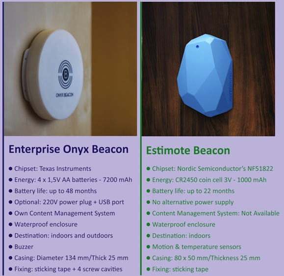 OnyxBeacon技適取得とSmart Public Transportプロジェクト