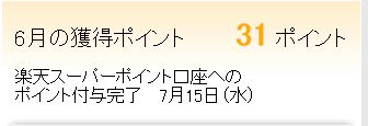 楽天アンケート 履歴 201506
