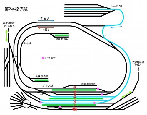 第2本線 ヤード出庫~駅入線