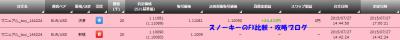 20150727トライオートFX約定+24433円
