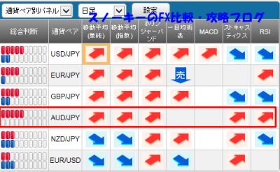20150808さきよみLIONチャートシグナルパネル