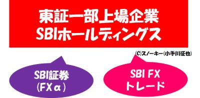 SBI証券 SBI FXトレード どっちがいい?2