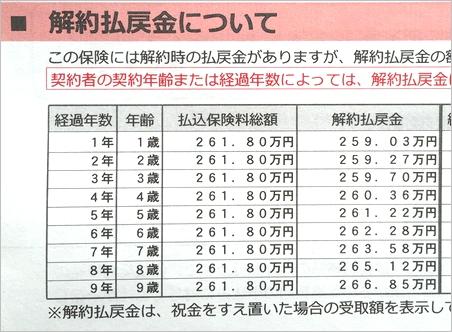 fukoku_henreikin_1507.jpg