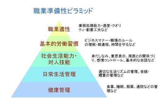 syokugyo_s.jpg