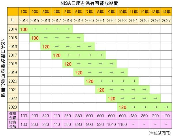 NISA150704.jpg