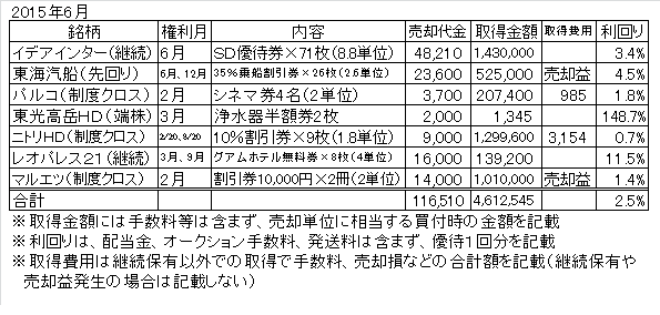 2015070511441299c.png