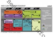 AMD 2017年までのロードマップ 1 (2015年6月22日)