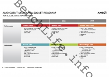 AMD 2017年までのロードマップ 4 (2015年6月22日)