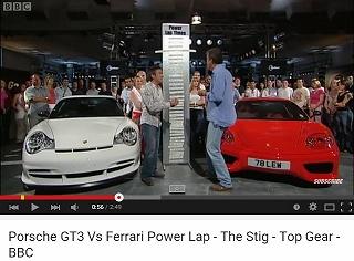 ポルシェ996GT3_Ferrari_BBC