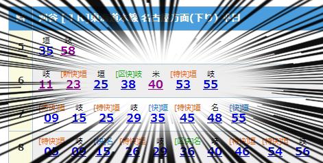 【新作の話】滋賀県 近江八幡駅~石山寺駅~大阪府 高槻駅(上)