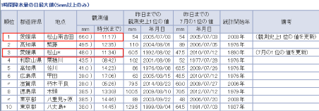 201507100121.png
