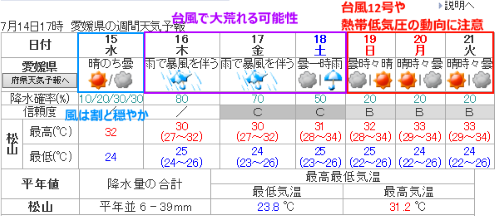 2015071400212.png