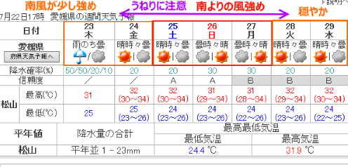 20150723001233.png